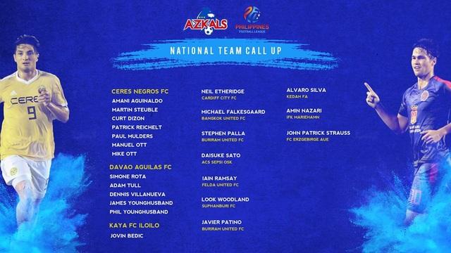 Danh sách đội tuyển Philippines tập trung chuẩn bị cho trận đấu với Oman