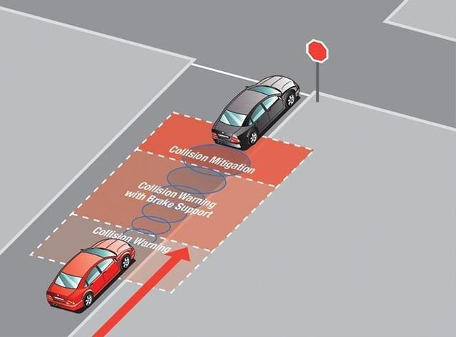 Các hệ thống an toàn chủ động trên ôtô hoạt động ra sao? - 1