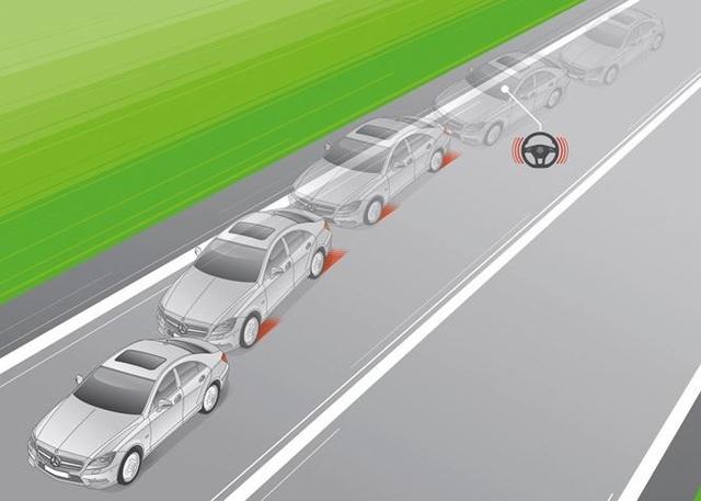 Các hệ thống an toàn chủ động trên ôtô hoạt động ra sao? - 5