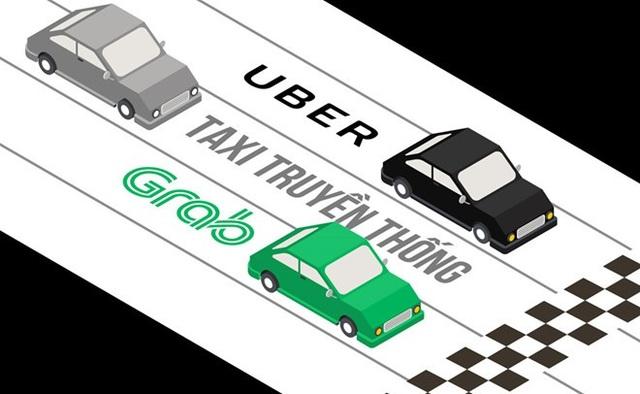 Bộ GTVT kiến nghị toàn bộ các xe đang kết nối phần mềm điện tử như Grab sẽ phải gắn mào trên nóc như taxi truyền thống