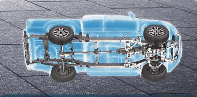 Hệ thống treo I-GRIP Platform giúp xe cân bằng hoàn hảo