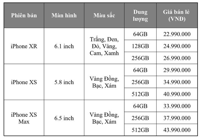 iPhone đắt nhất từ trước đến nay của Apple lên kệ thị trường Việt - 2