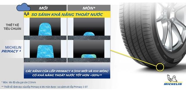 Michelin ra mắt Primacy 4 - Công nghệ mới, an toàn và êm ái hơn - 3