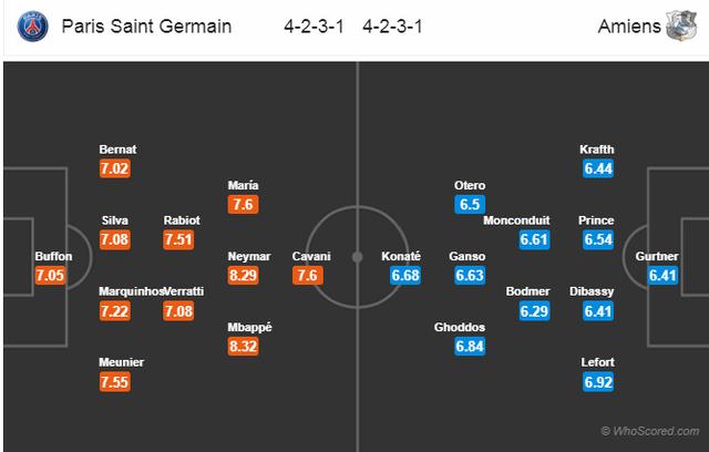 Mbappe lập công, PSG thắng 10 trận liên tiếp - 3