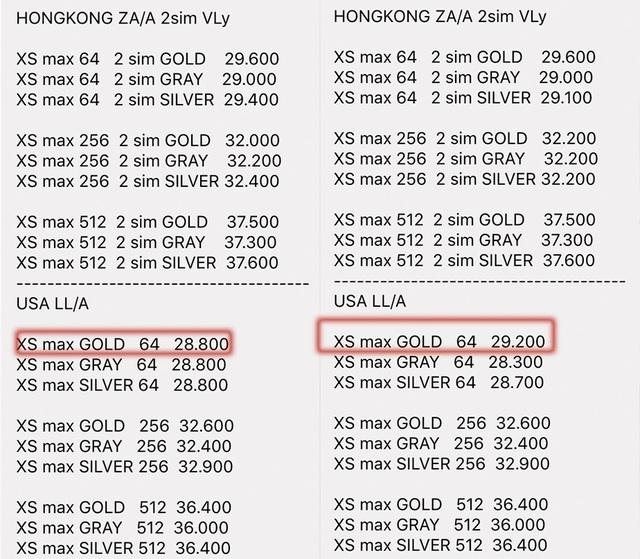 Giá các phiên bản vẫn giữ nguyên sau khi tăng vào cuối tuần. Riêng XS Max 64 GB tăng thêm 400 ngàn đồng