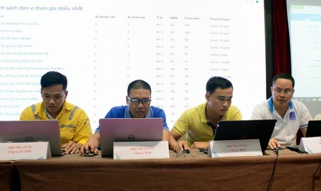 Đại biểu tham gia thi trắc nghiệm an toàn vệ sinh viên