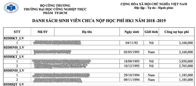 Trường ĐH Công nghiệp Thực phẩm TPHCM công bố danh sách sinh viên nợ học phí