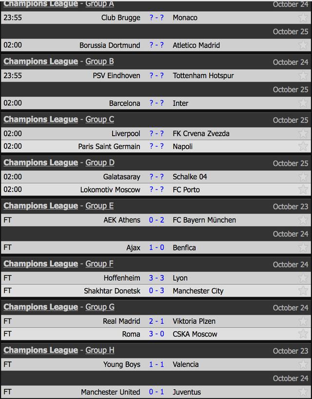 Real Madrid tìm lại mạch chiến thắng tại Champions League - 1