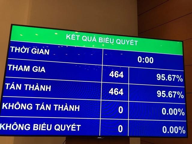 (Ảnh: Quang Phong)