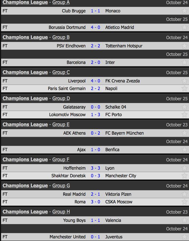 Dortmund 4-0 Atletico: Cú sốc lớn với HLV Simeone - 1