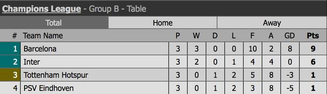 Barcelona 2-0 Inter Milan: Rafinha, Jordi Alba tỏa sáng - 20