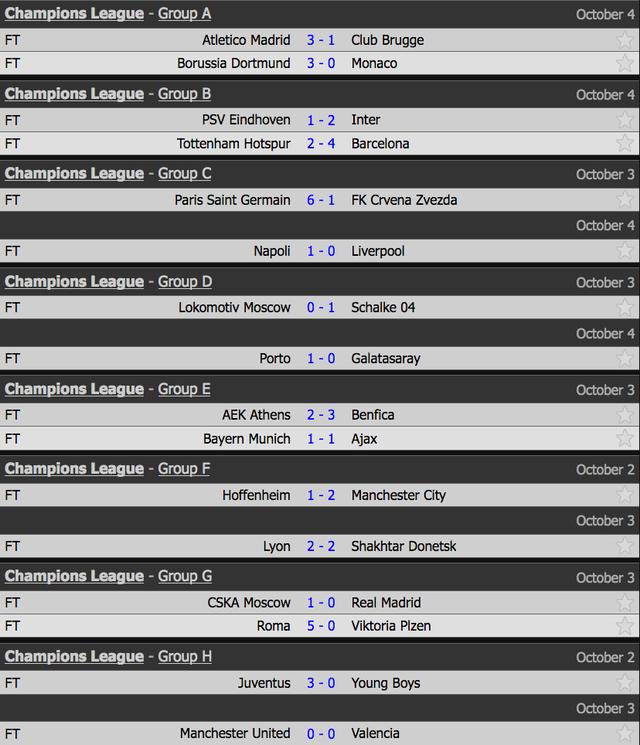 Tottenham 2-4 Barcelona: Messi rực sáng - 1