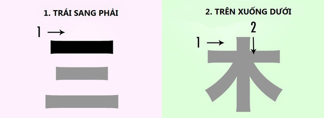 Học tiếng Nhật: Từ Kanji nào miêu tả về vẻ đẹp? - 1