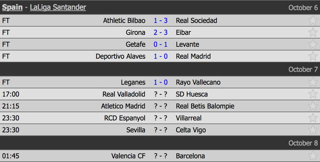 Lịch thi đấu và kết quả vòng 8 La Liga