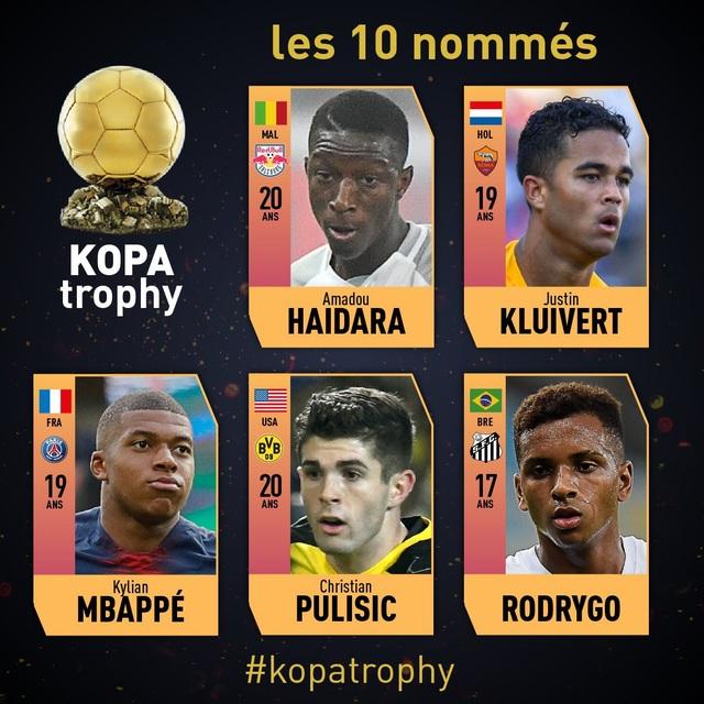 10 đề cử Quả bóng vàng U21: Mbappe không có đối thủ - 2