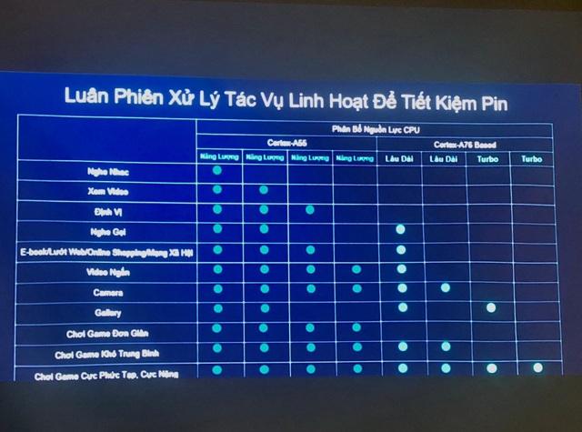 Kirin 980 tích hợp trên bộ đôi Mate 20 & Mate 20 Pro sẽ giúp Huawei hiện thực hoá kỷ nguyên AI 2.0? - 3