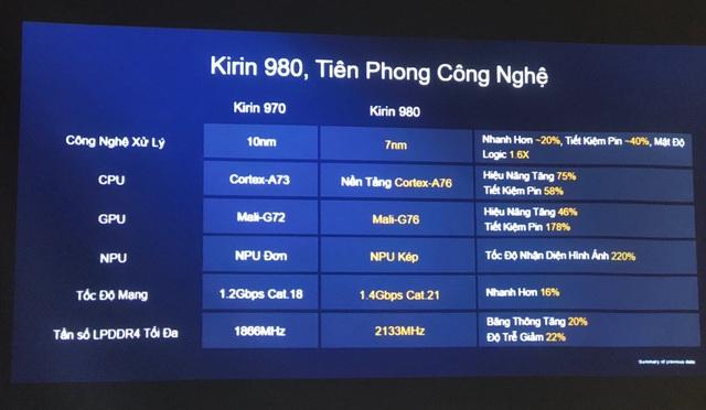 Kirin 980 tích hợp trên bộ đôi Mate 20 & Mate 20 Pro sẽ giúp Huawei hiện thực hoá kỷ nguyên AI 2.0? - 4