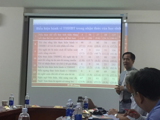 PGS.TS Huỳnh Văn Sơn chia sẻ về đề tài nghiên cứu về Hiện tượng tự hủy hoại bản thân của học sinh trung học cơ sở (THCS) và biện pháp phòng ngừa