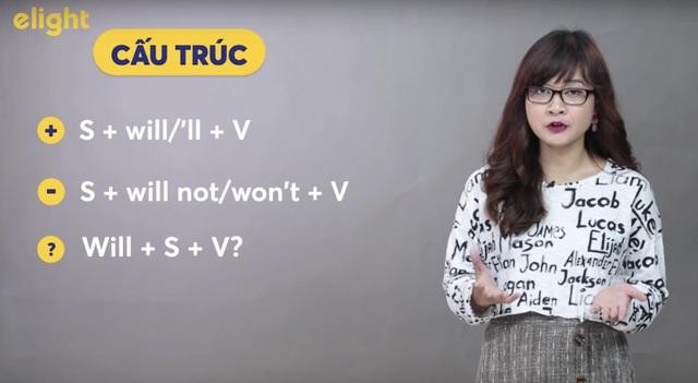 Học tiếng Anh: 7 phút làm chủ thì tương lai đơn - 1