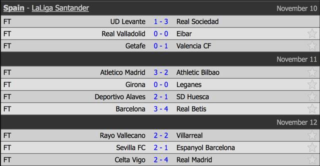 Benzema chói sáng, Real Madrid tiếp đà thăng hoa thời HLV Solari - 1