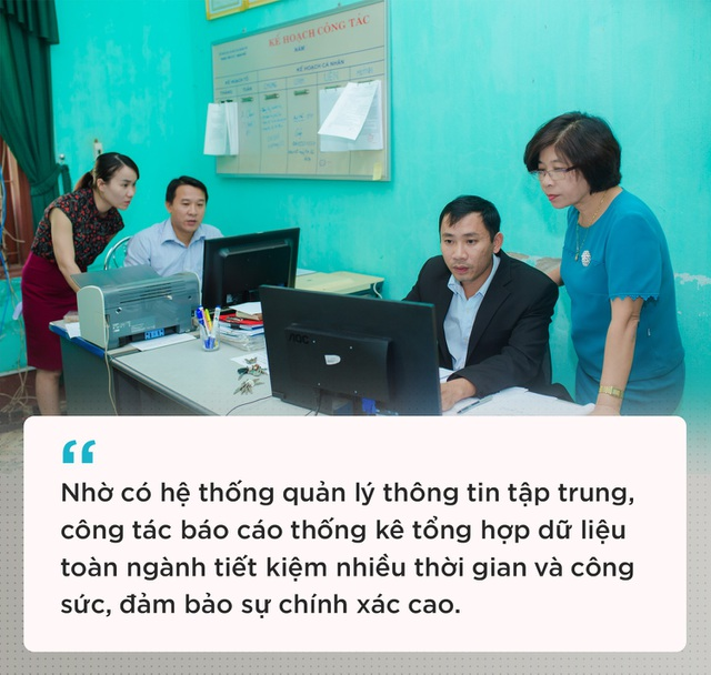 Chú thích ảnh: Quảng Trị là địa phương thực hiện rất quyết liệt công tác ứng dụng CNTT trong quản lý giáo dục. Ảnh: Nguyễn Thọ.
