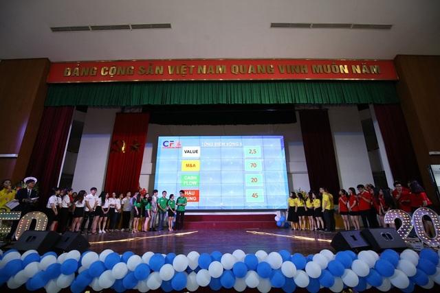 Điểm số những vòng thi cuối khiến cuộc thi thêm phần căng thẳng.