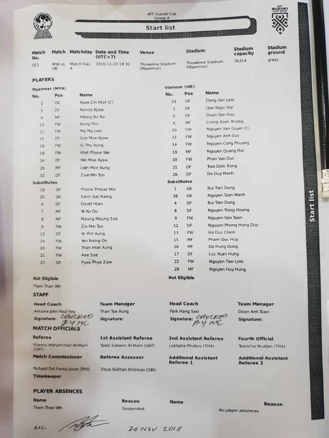 Danh sách đăng ký đội hình của hai đội Myanmar và Việt Nam