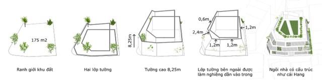 Nhà Hang Gạch nhận giải WAN ngôi nhà của năm 2018 - 19
