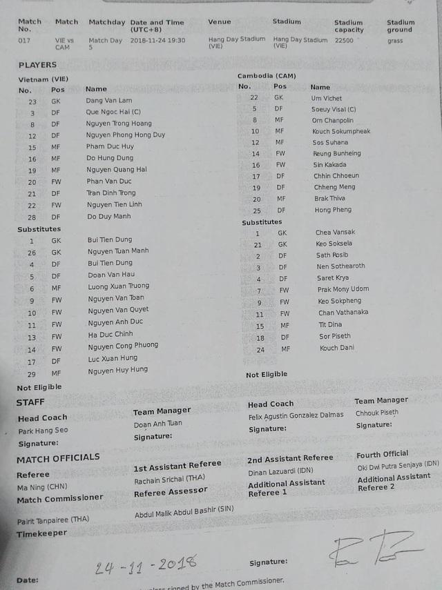 Danh sách thi đấu của hai đội tuyển Việt Nam và Campuchia