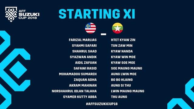 Malaysia 3-0 Myanmar: Chiến thắng xứng đáng - 2