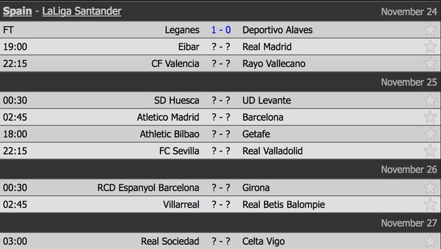 Lịch thi đấu vòng 13 La Liga