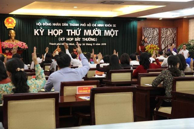 HĐND TPHCM khóa IX họp bất thường về công tác nhân sự