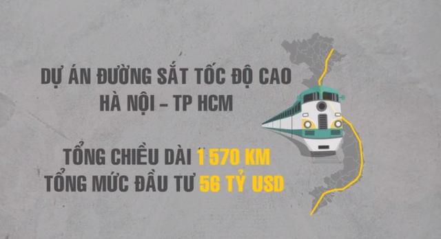 58 tỷ USD cho đường sắt tốc độ cao Bắc – Nam: Vốn đầu tư công hay tư? - 1