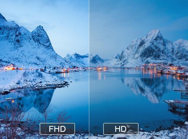 40S5G có kích thước 40 inch với độ phân giải Full HD và sử dụng tấm nền độ phân giải cao 4K, mang tới khung hình sắc nét, màu sắc rực rỡ, độ tương phản cao khi hỗ trợ HDR10 - định dạng HDR phổ biến nhất hiện nay (updating)