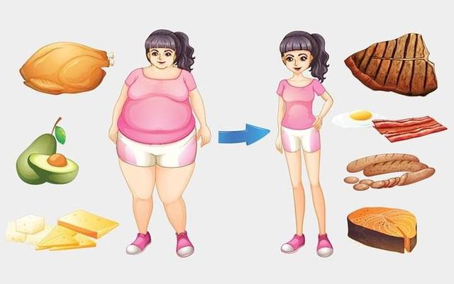 Giảm cân có thể cải thiện tốt tình trạng vảy nến