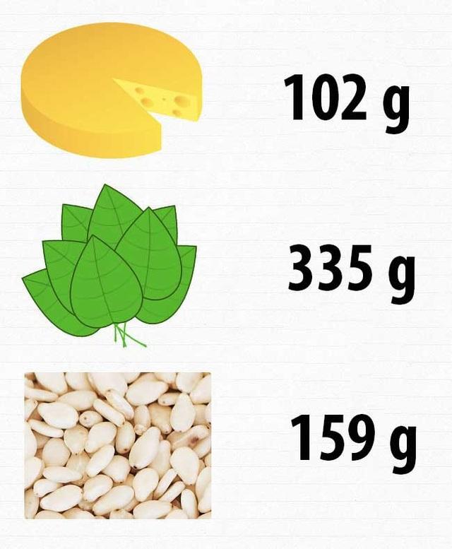 Bạn cần nạp bao nhiêu vitamin mỗi ngày để cơ thể được cung cấp đầy đủ chất? - 6