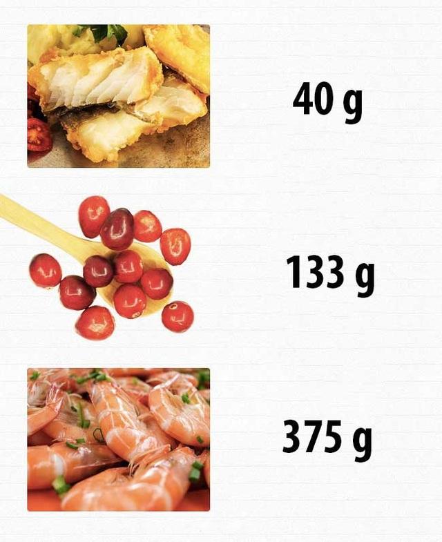 Bạn cần nạp bao nhiêu vitamin mỗi ngày để cơ thể được cung cấp đầy đủ chất? - 8