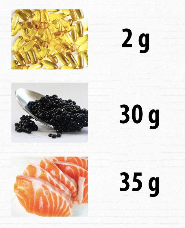 Bạn cần nạp bao nhiêu vitamin mỗi ngày để cơ thể được cung cấp đầy đủ chất? - 4