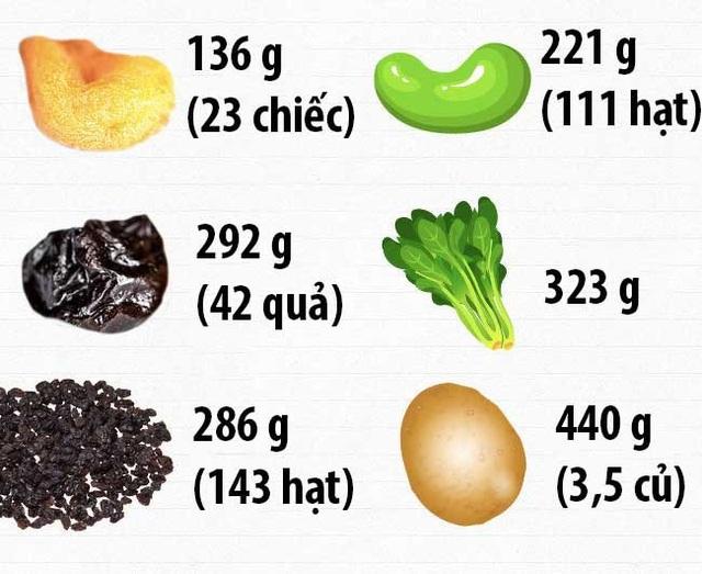 Bạn cần nạp bao nhiêu vitamin mỗi ngày để cơ thể được cung cấp đầy đủ chất? - 5