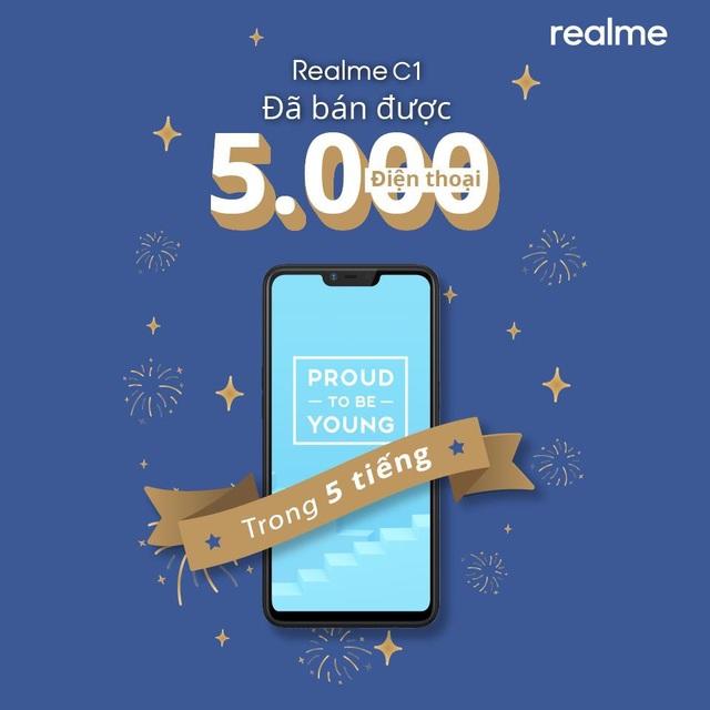 5 tiếng đồng hồ đầu tiên đã có 5.000 khách mua C1 thành công