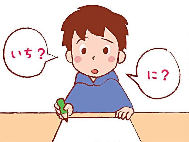 Học tiếng Nhật: Tổng hợp kiến thức ngữ pháp bài 7 giáo trình Minna no Nihongo - 1