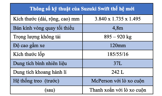 Suzuki Swift trở lại Việt Nam, giá từ 499 triệu đồng - 3