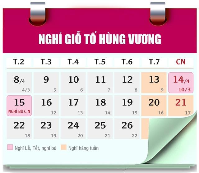 Dịp Giỗ Tổ Hùng Vương có 3 ngày nghỉ, từ 13/4/2019 - 15/04/2019 (gồm: 2 ngày nghỉ cuối tuần và 1 ngày nghỉ chính Giỗ).