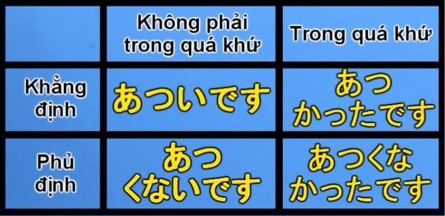 Học tiếng Nhật: Tổng hợp kiến thức ngữ pháp bài 12 giáo trình Minna no Nihongo (P1) - 2
