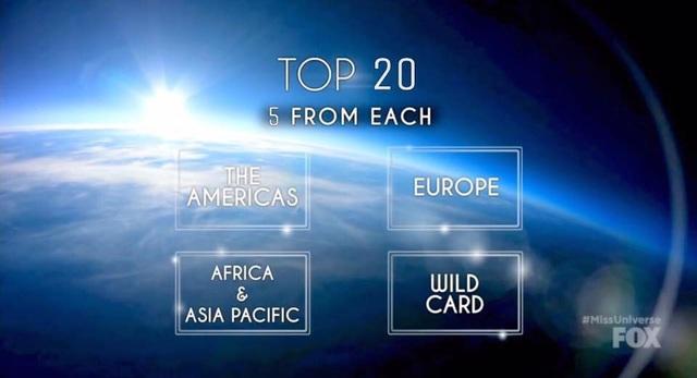 Top 20 thí sinh được lựa chọn theo khu vực và lựa chọn may mắn.