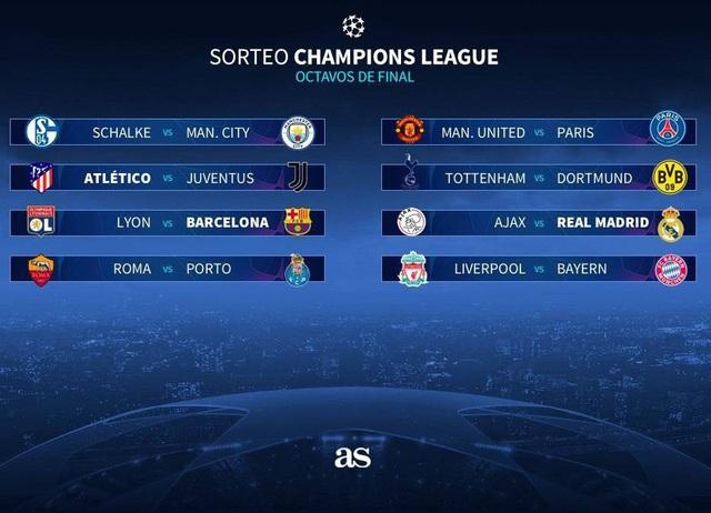 Kết quả bốc thăm vòng 1/8 UEFA Champions League 2018, đội nhì bảng (đứng trước) đá trận lượt đi trên sân nhà