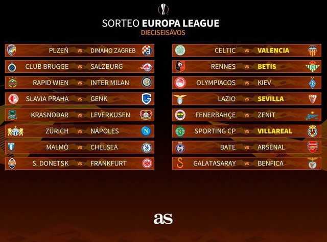 Kết quả bốc thăm vòng 1/16 Europa League