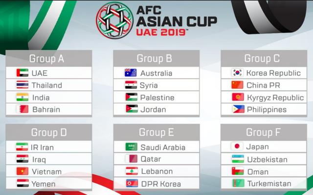 Lịch thi đấu và kết quả Asian Cup 2019 - 1