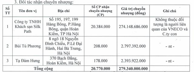 Những thương vụ thâu tóm tiền tỷ của các thiếu gia, ái nữ 9x - 3