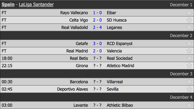 """Barcelona tìm """"mưa bàn thắng"""" trước Villarreal để trở lại ngôi đầu bảng? - 1"""